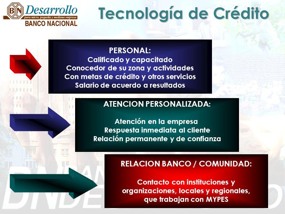Tecnología de Crédito PERSONAL: ATENCION PERSONALIZADA: