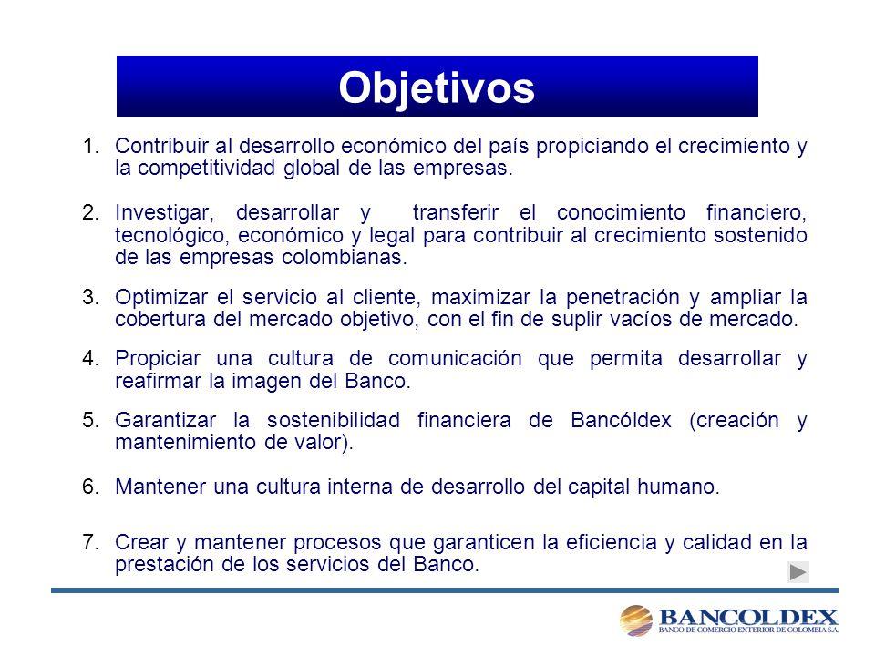Objetivos Contribuir al desarrollo económico del país propiciando el crecimiento y la competitividad global de las empresas.