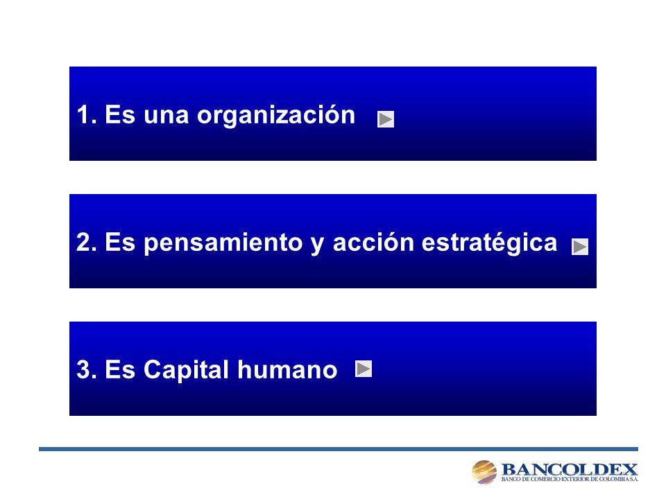 1. Es una organización 2. Es pensamiento y acción estratégica 3. Es Capital humano