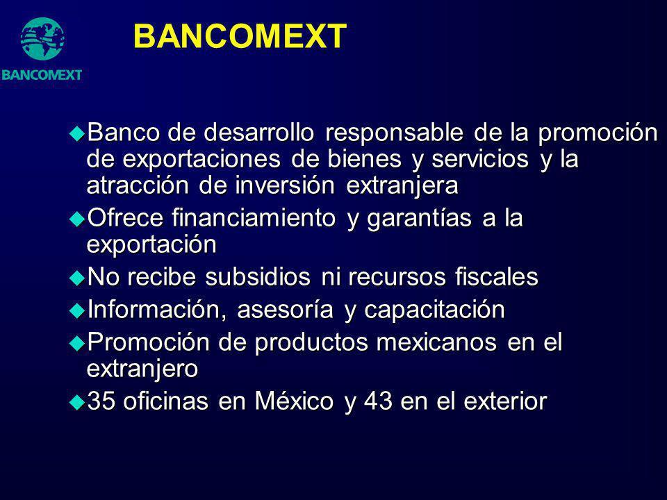 BANCOMEXT Banco de desarrollo responsable de la promoción de exportaciones de bienes y servicios y la atracción de inversión extranjera.