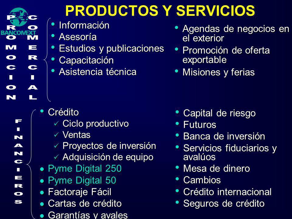 PRODUCTOS Y SERVICIOS PROMOCION COMERCIAL FINANCIEROS Información