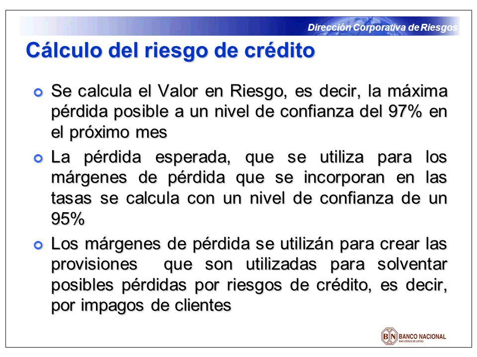Cálculo del riesgo de crédito