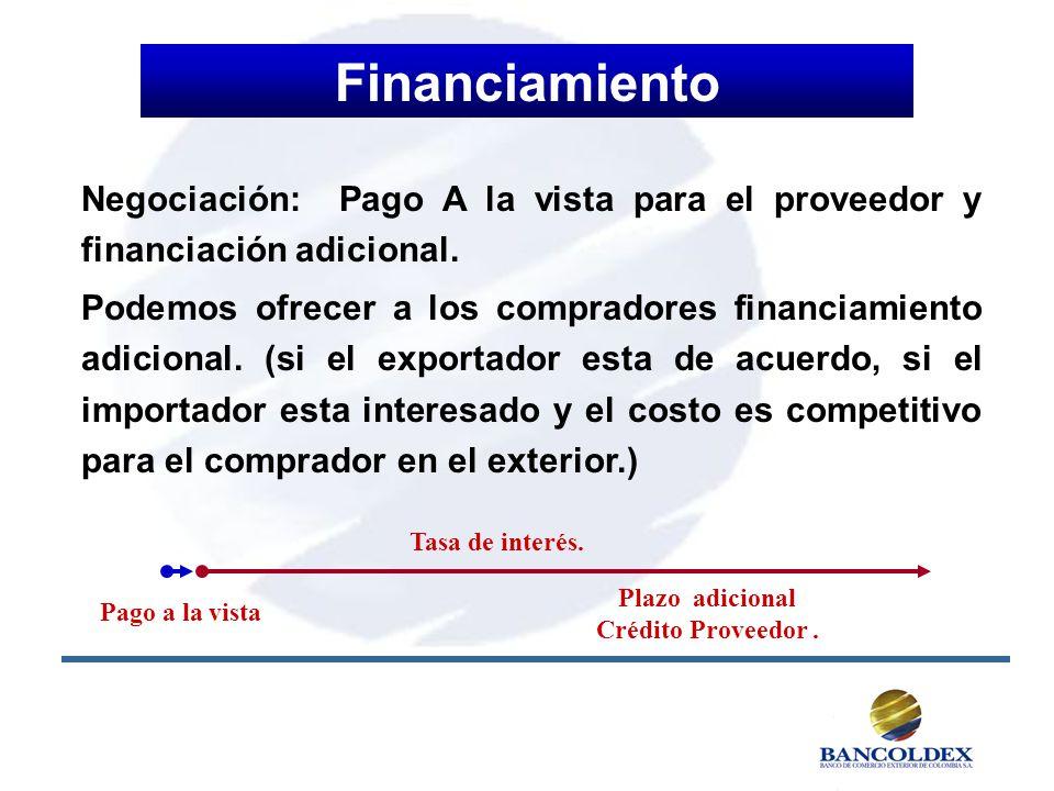 Financiamiento Negociación: Pago A la vista para el proveedor y financiación adicional.