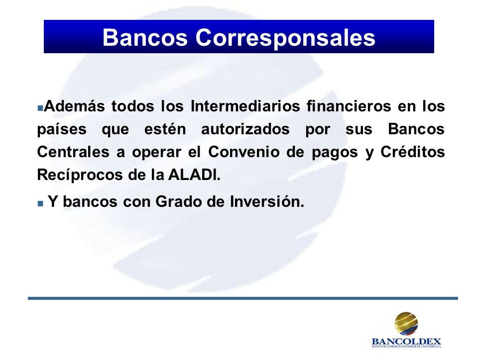 Bancos Corresponsales