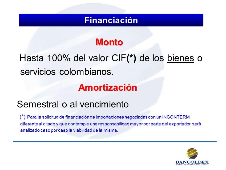 Hasta 100% del valor CIF(*) de los bienes o servicios colombianos.
