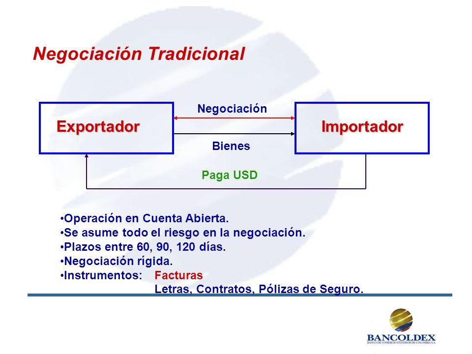 Negociación Tradicional