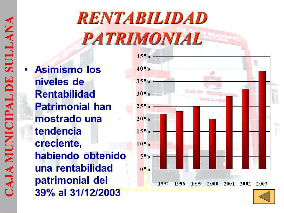 RENTABILIDAD PATRIMONIAL