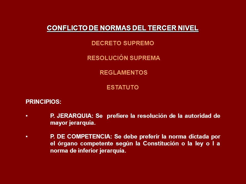 CONFLICTO DE NORMAS DEL TERCER NIVEL