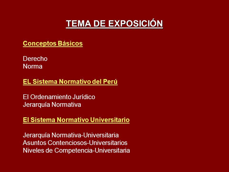 TEMA DE EXPOSICIÓN Conceptos Básicos Derecho Norma