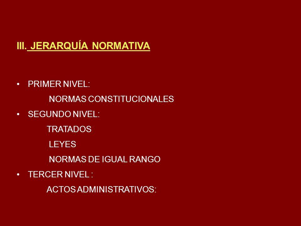 III. JERARQUÍA NORMATIVA
