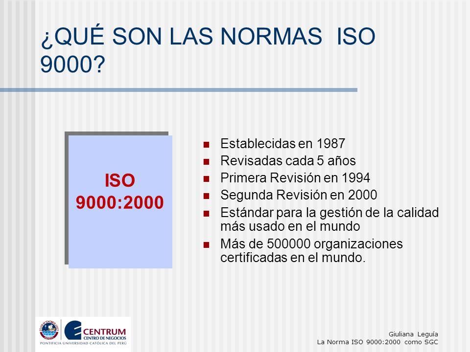 ¿QUÉ SON LAS NORMAS ISO 9000 ISO 9000:2000 Establecidas en 1987