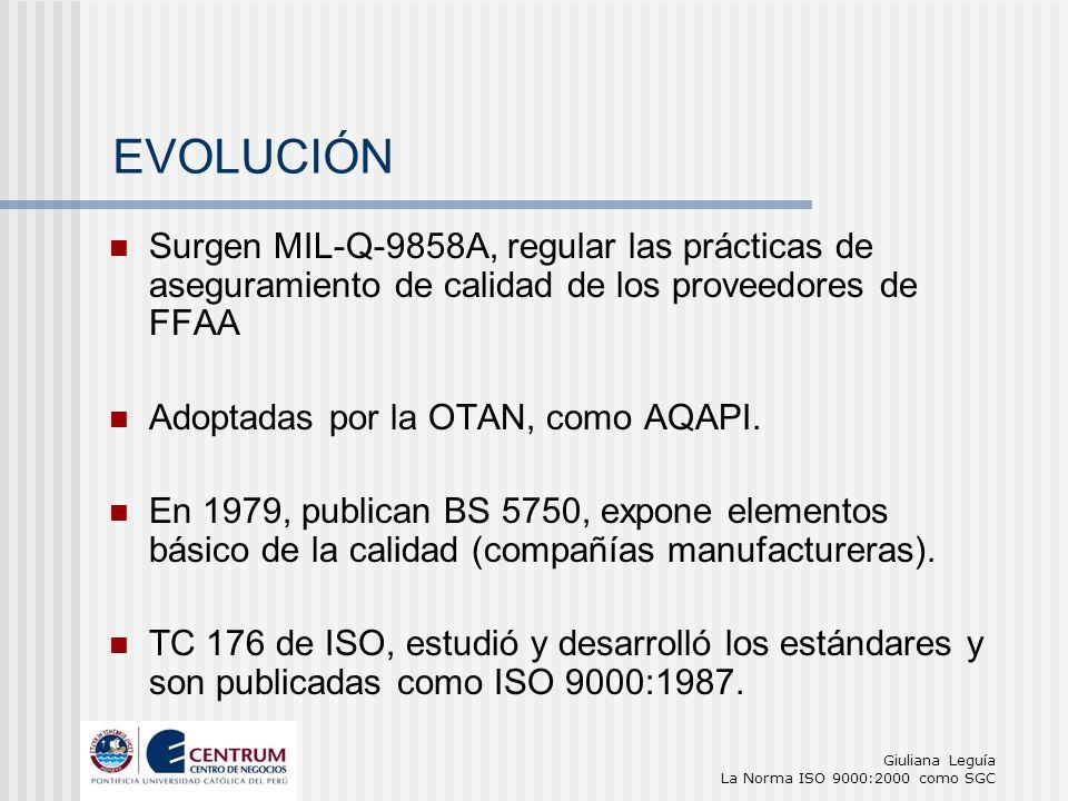 EVOLUCIÓN Surgen MIL-Q-9858A, regular las prácticas de aseguramiento de calidad de los proveedores de FFAA.