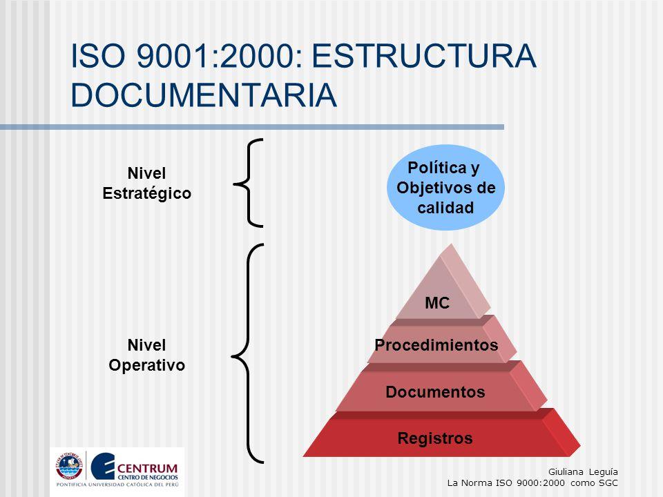ISO 9001:2000: ESTRUCTURA DOCUMENTARIA