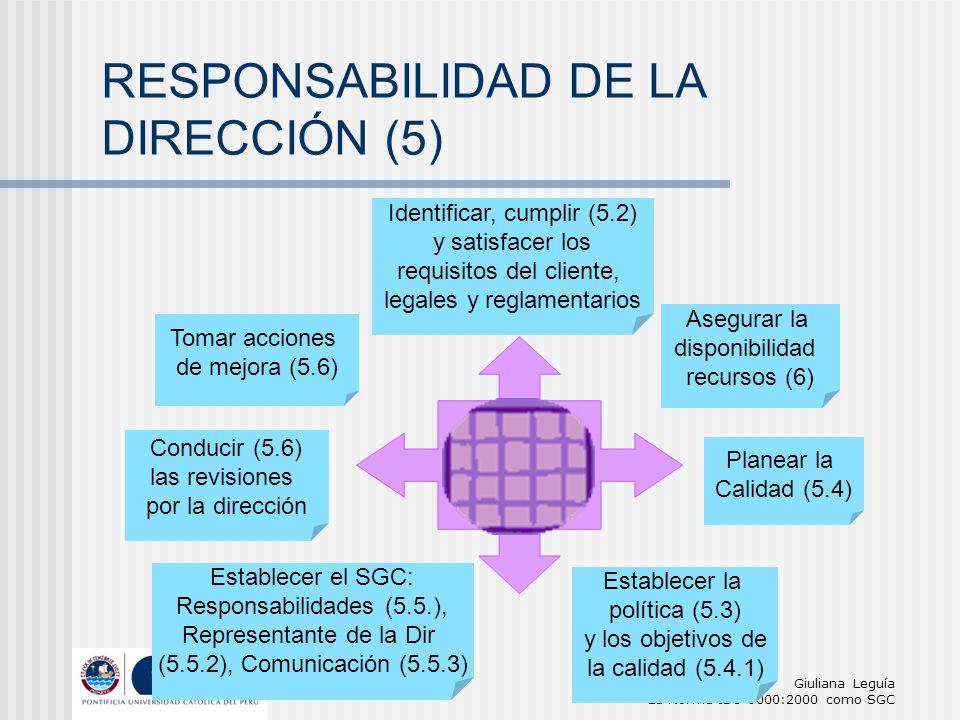 RESPONSABILIDAD DE LA DIRECCIÓN (5)