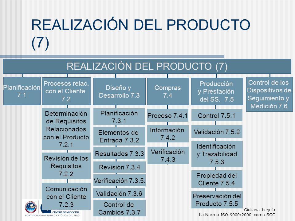 REALIZACIÓN DEL PRODUCTO (7)