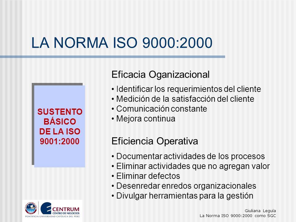 LA NORMA ISO 9000:2000 Eficacia Oganizacional Eficiencia Operativa