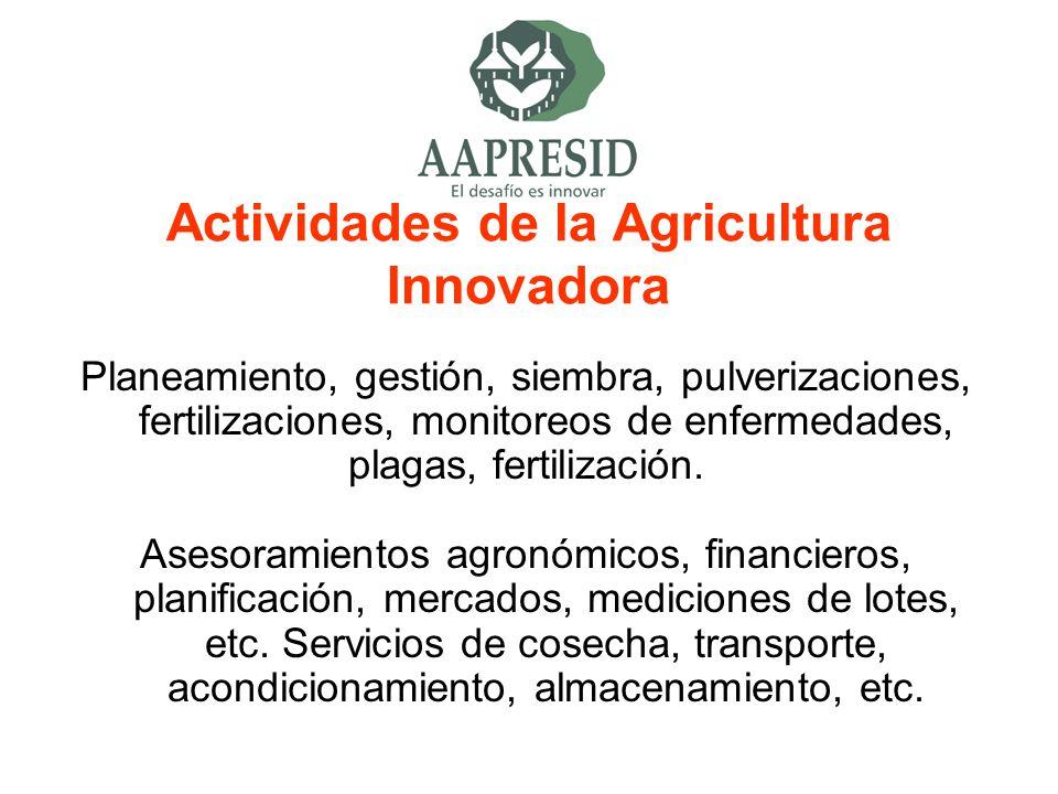 Actividades de la Agricultura Innovadora