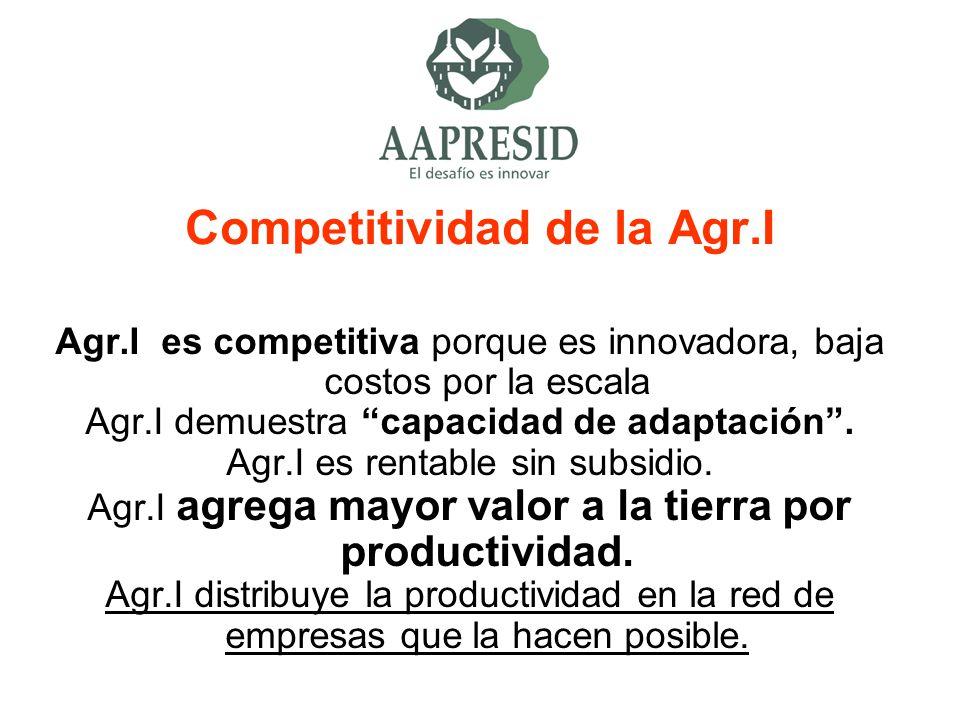 Competitividad de la Agr.I
