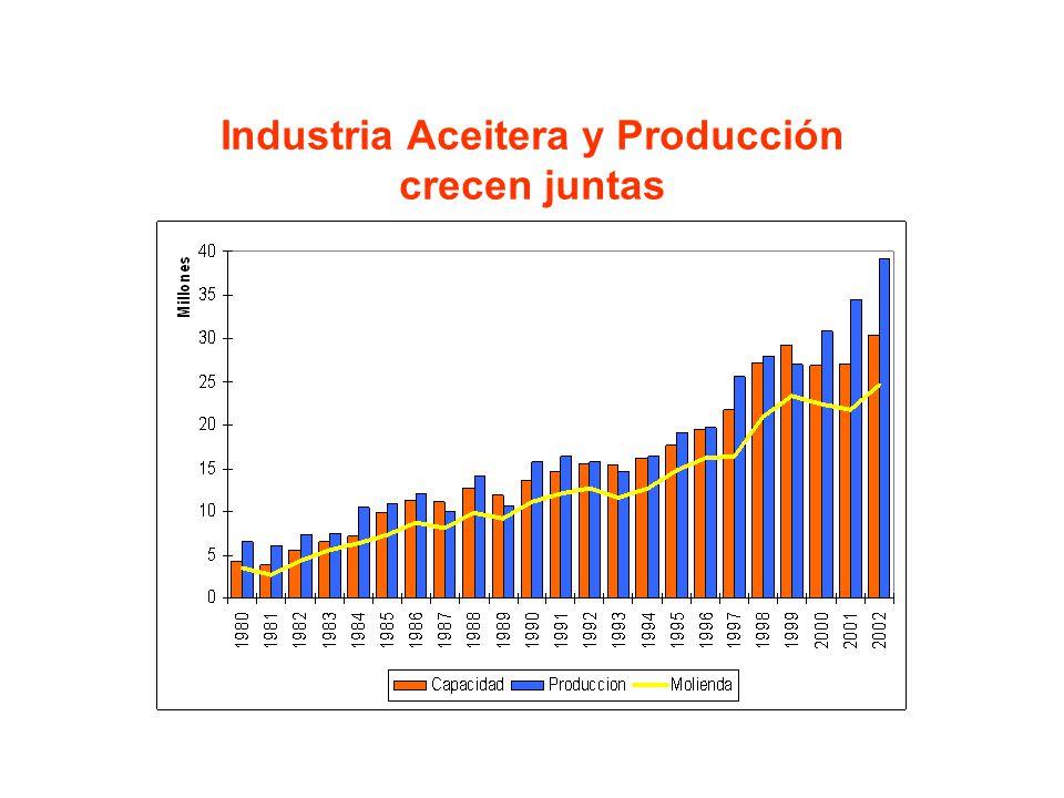 Industria Aceitera y Producción crecen juntas