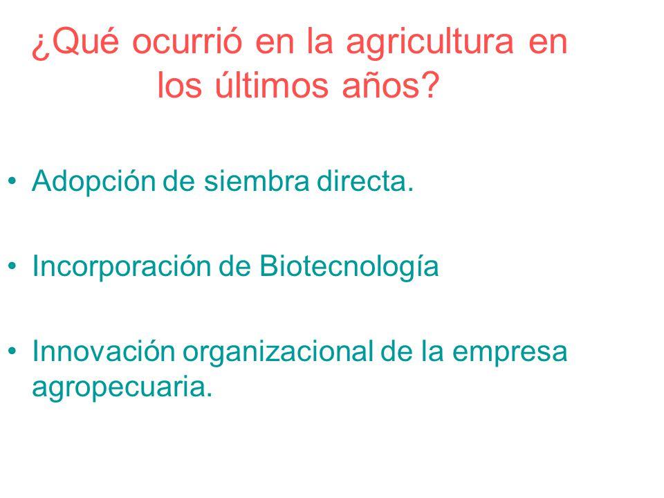 ¿Qué ocurrió en la agricultura en los últimos años