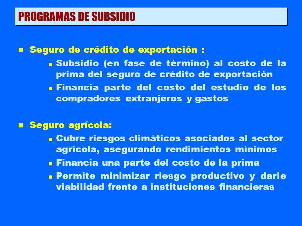 PROGRAMAS DE SUBSIDIO Seguro de crédito de exportación :