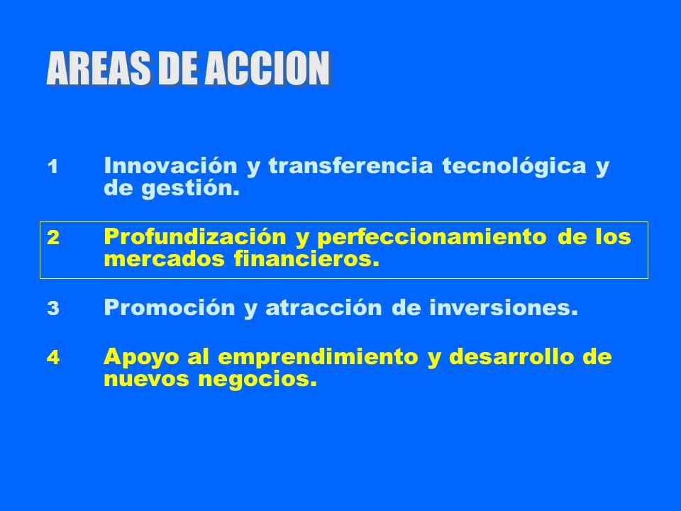 AREAS DE ACCION 1 Innovación y transferencia tecnológica y de gestión.