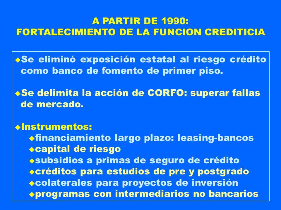 FORTALECIMIENTO DE LA FUNCION CREDITICIA