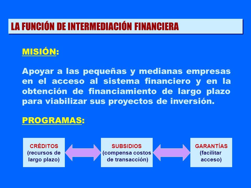 LA FUNCIÓN DE INTERMEDIACIÓN FINANCIERA