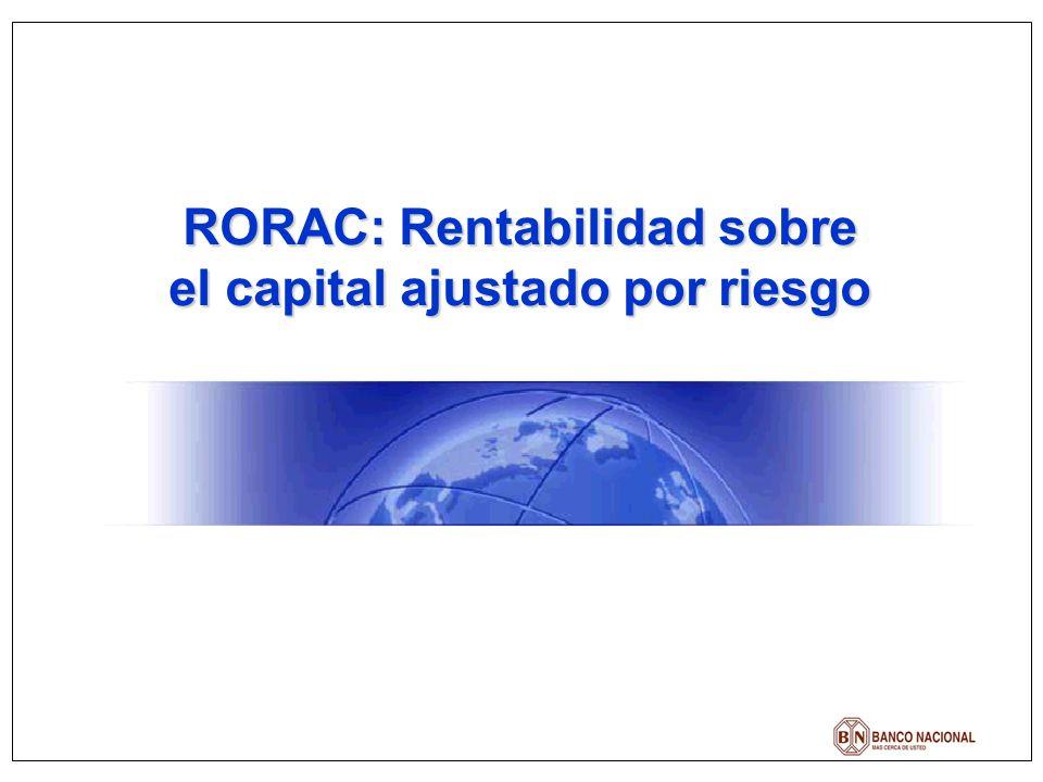 RORAC: Rentabilidad sobre el capital ajustado por riesgo