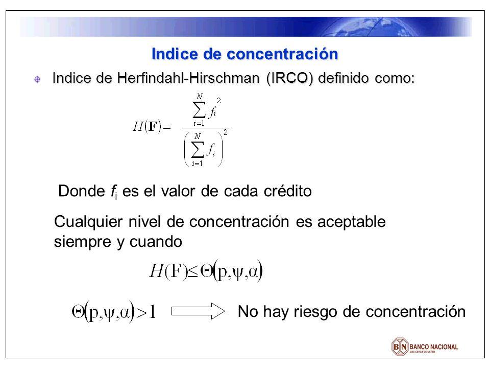 Indice de concentración