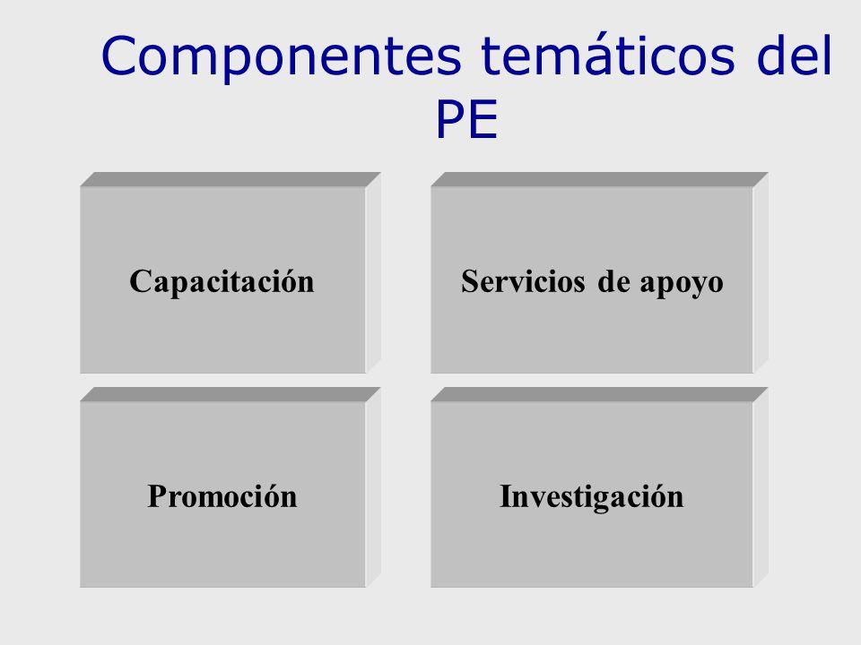 Componentes temáticos del PE