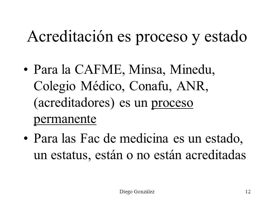 Acreditación es proceso y estado