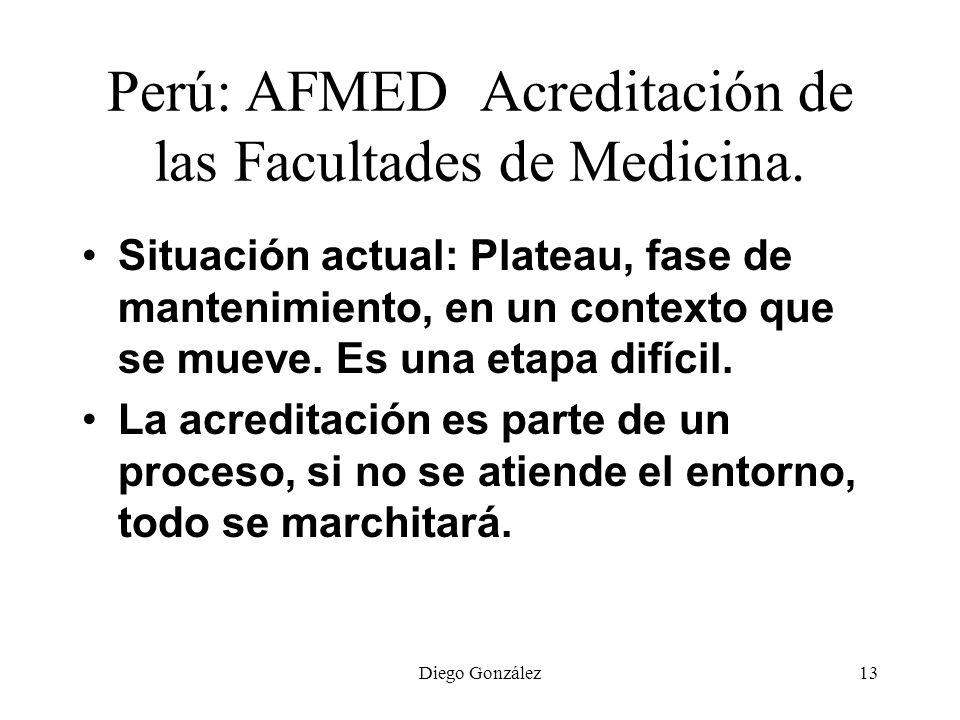 Perú: AFMED Acreditación de las Facultades de Medicina.