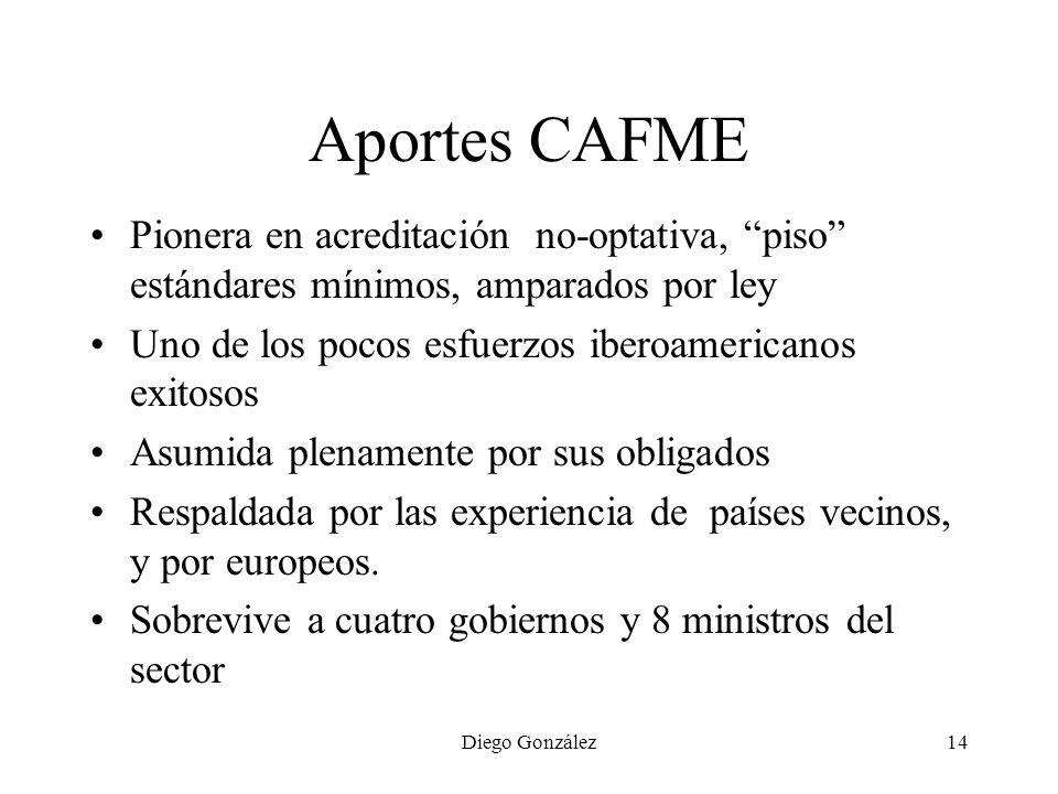 Aportes CAFME Pionera en acreditación no-optativa, piso estándares mínimos, amparados por ley.