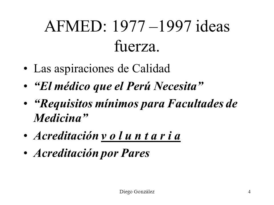 AFMED: 1977 –1997 ideas fuerza. Las aspiraciones de Calidad