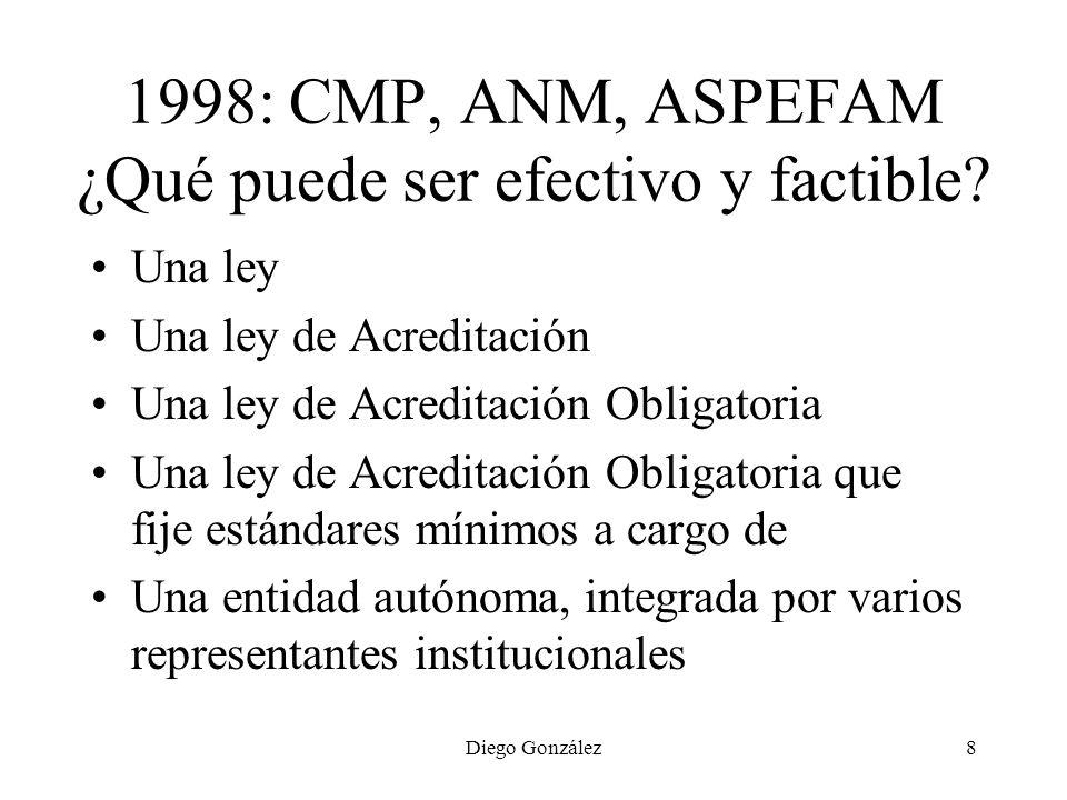 1998: CMP, ANM, ASPEFAM ¿Qué puede ser efectivo y factible