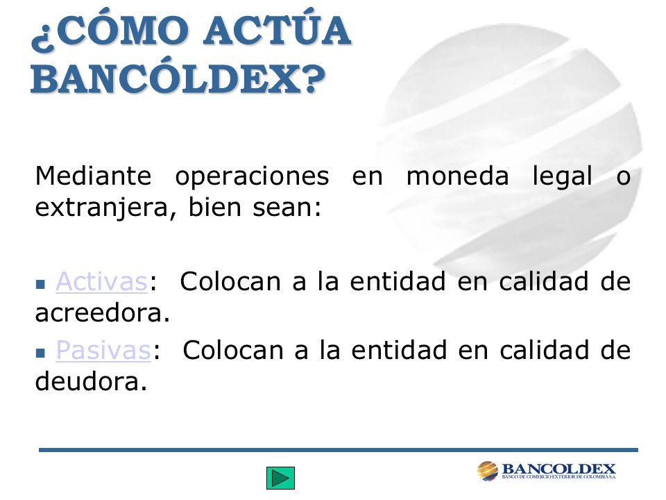 ¿CÓMO ACTÚA BANCÓLDEX Mediante operaciones en moneda legal o extranjera, bien sean: Activas: Colocan a la entidad en calidad de acreedora.