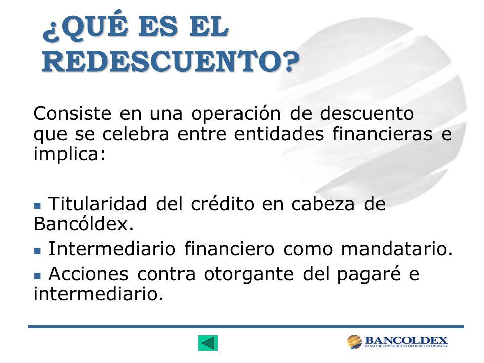 ¿QUÉ ES EL REDESCUENTO Consiste en una operación de descuento que se celebra entre entidades financieras e implica: