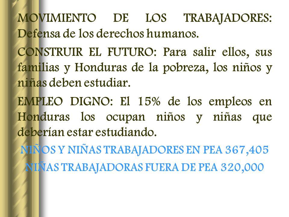 MOVIMIENTO DE LOS TRABAJADORES: Defensa de los derechos humanos.