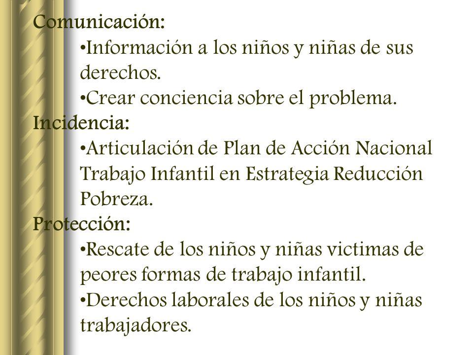 Comunicación: Información a los niños y niñas de sus derechos. Crear conciencia sobre el problema.