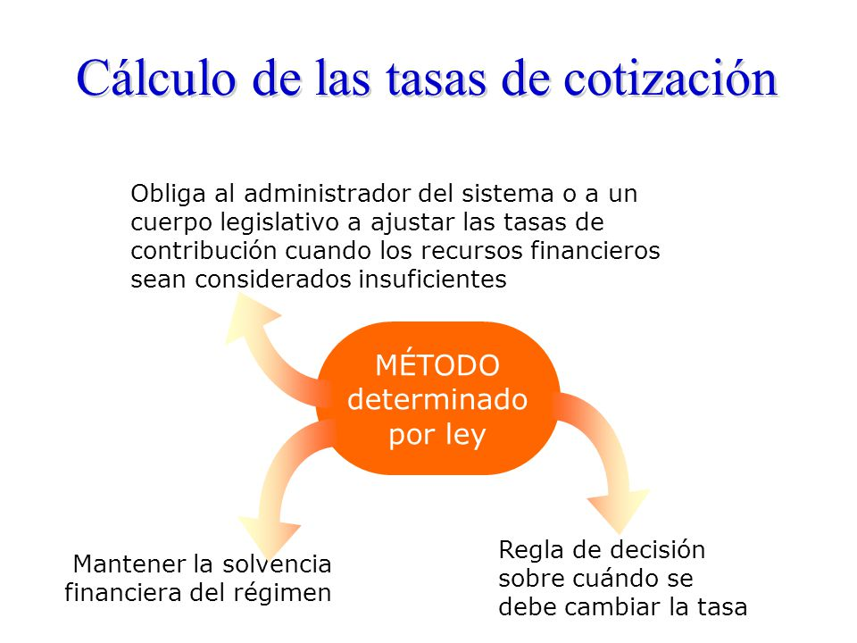 Cálculo de las tasas de cotización