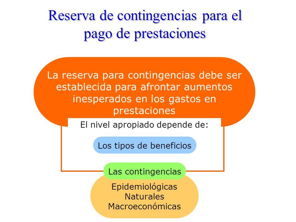 Reserva de contingencias para el pago de prestaciones