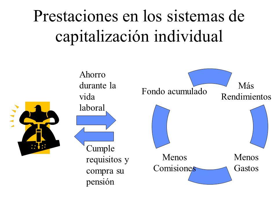 Prestaciones en los sistemas de capitalización individual