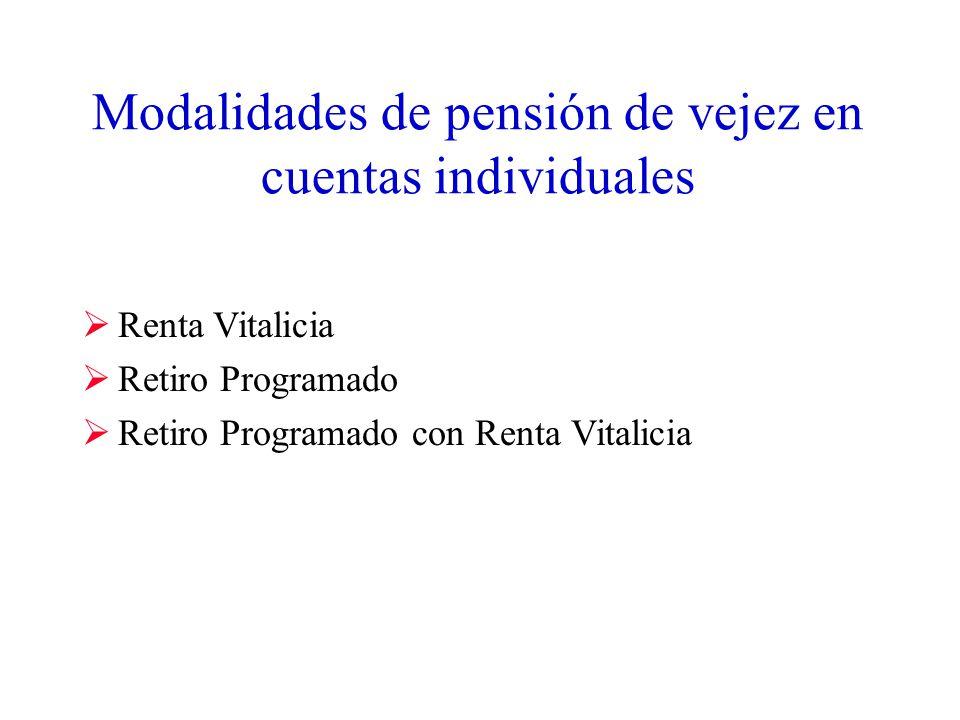 Modalidades de pensión de vejez en cuentas individuales