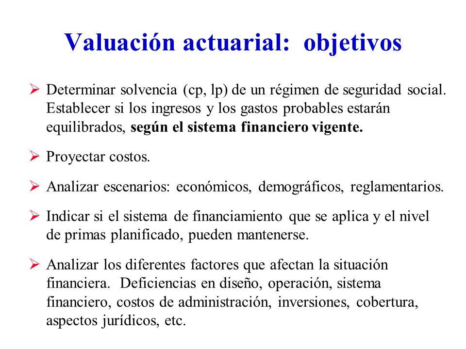Valuación actuarial: objetivos