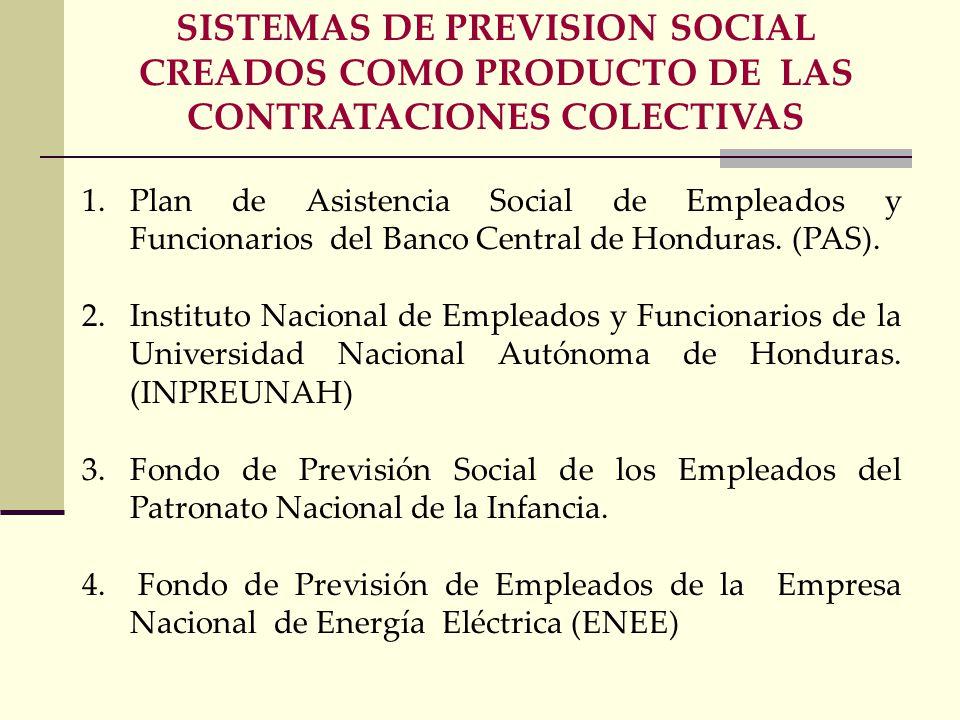 SISTEMAS DE PREVISION SOCIAL CREADOS COMO PRODUCTO DE LAS CONTRATACIONES COLECTIVAS