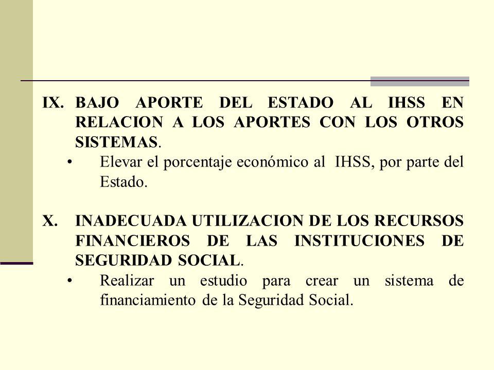 BAJO APORTE DEL ESTADO AL IHSS EN RELACION A LOS APORTES CON LOS OTROS SISTEMAS.