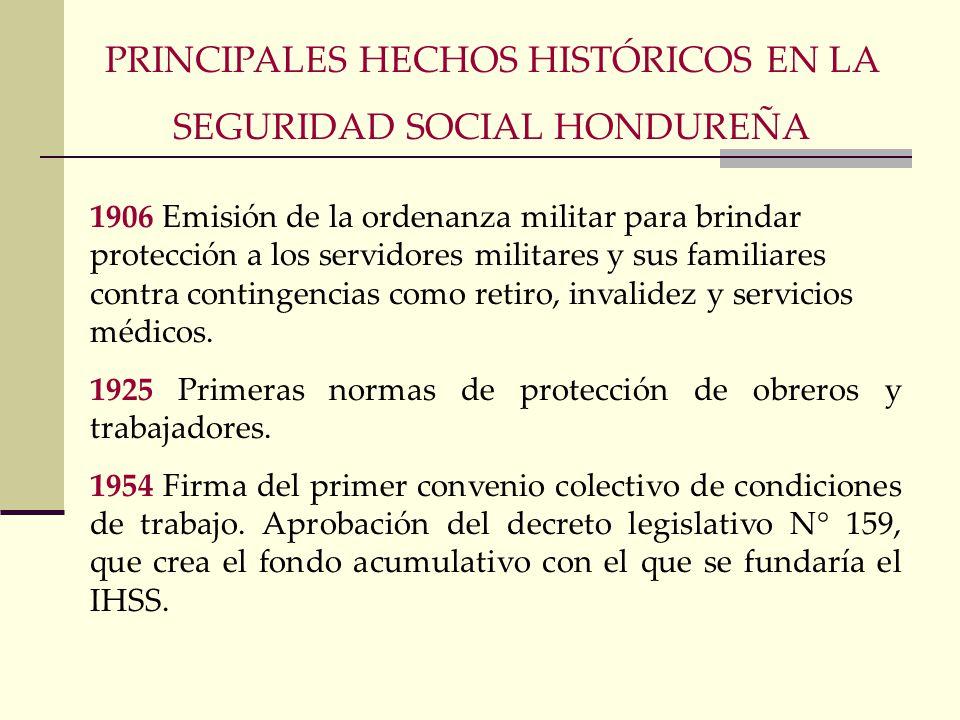 PRINCIPALES HECHOS HISTÓRICOS EN LA SEGURIDAD SOCIAL HONDUREÑA