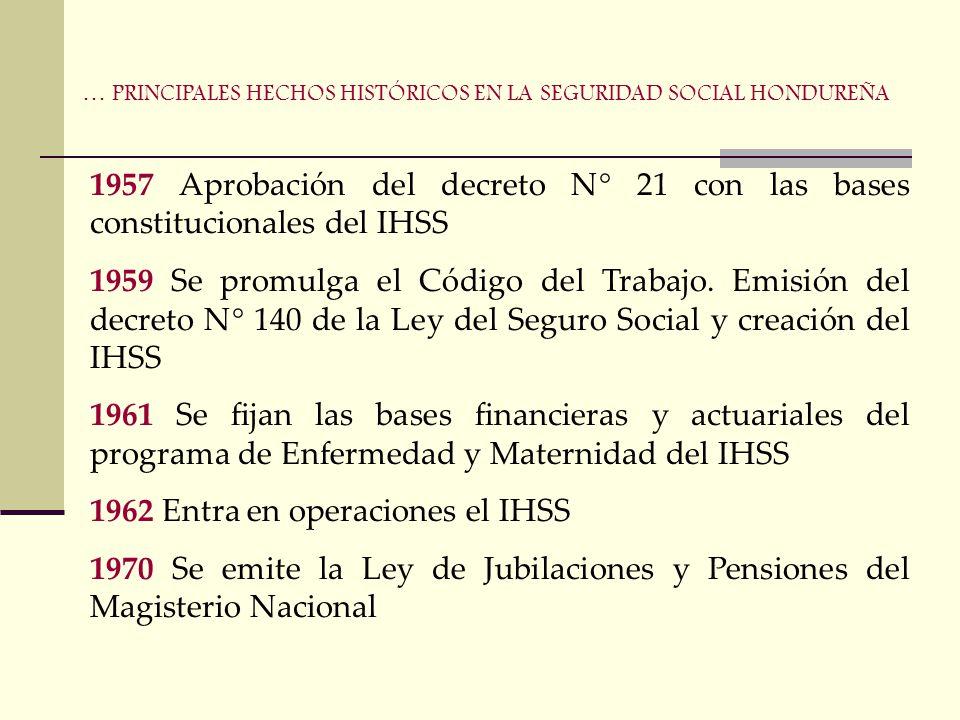 1962 Entra en operaciones el IHSS