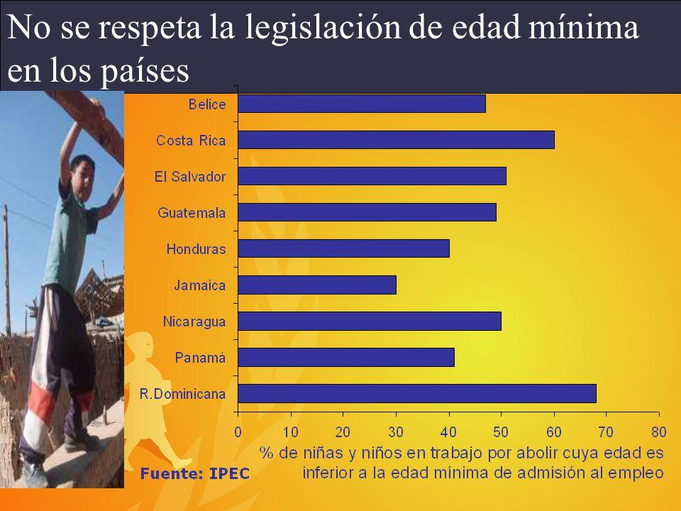 No se respeta la legislación de edad mínima en los países